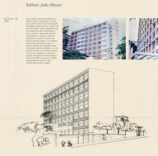 """Páginas do livro """"Vilanova Artigas"""""""