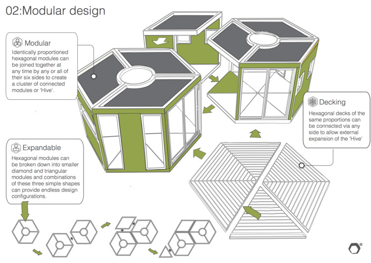 "How Popular Could ""Anti-Builder"" and ""Anti-Architect"" Homes Become?, via Hivehaus"