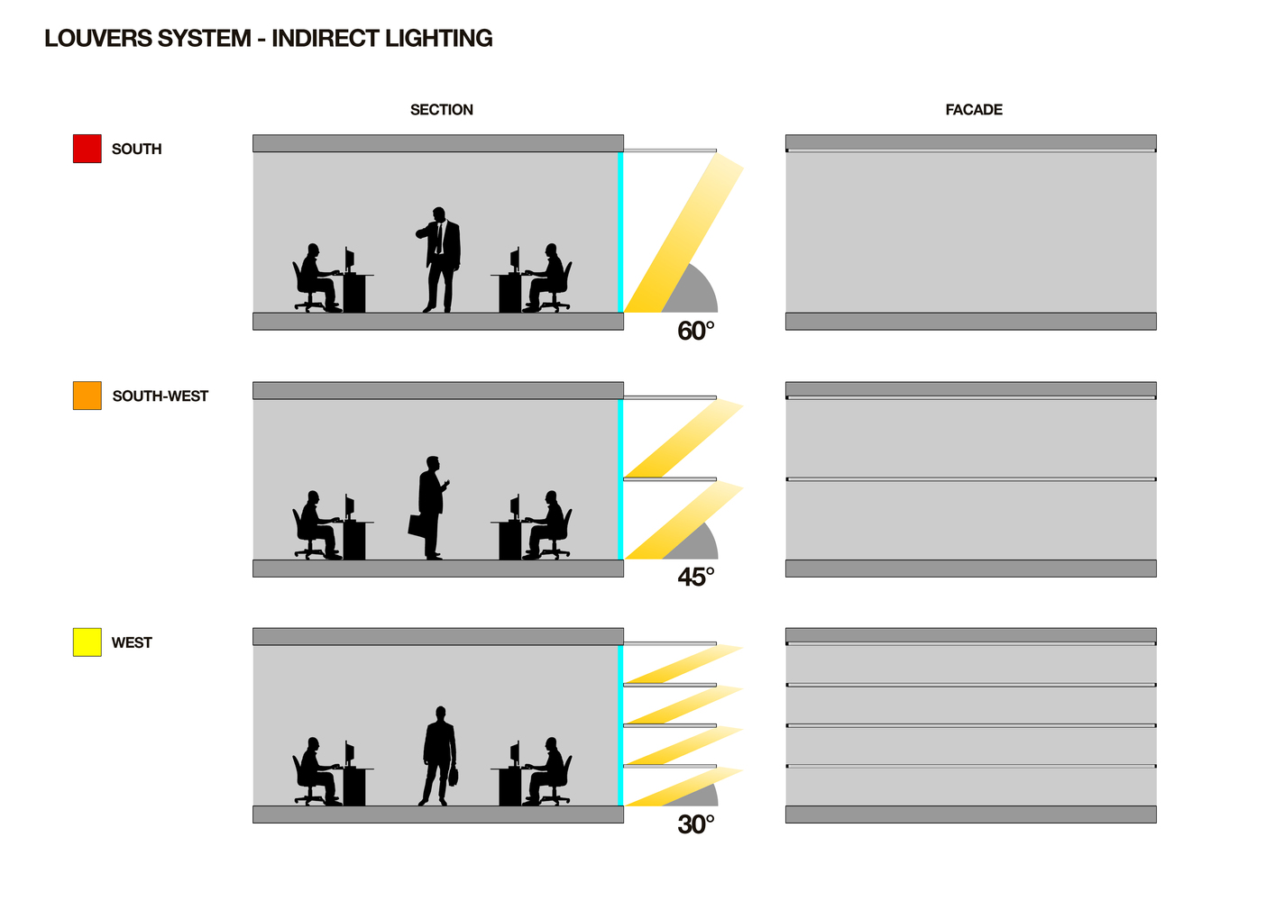 Gallery of paolo venturella proposes plus is more for who paolo venturella proposes plus is more for who headquarters extensionlighting diagram pooptronica Image collections