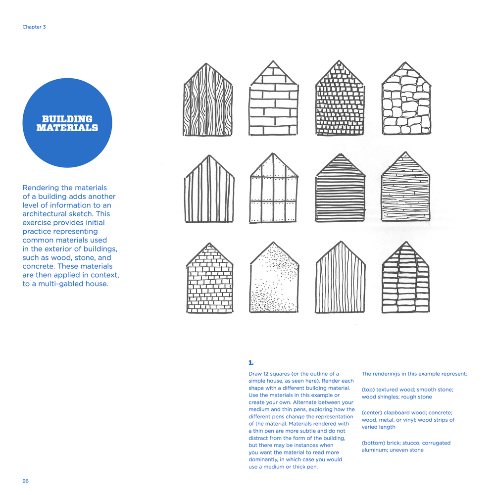 Sketching For Architecture Interior DesignCourtesy Of Laurence King Publishing Ltd