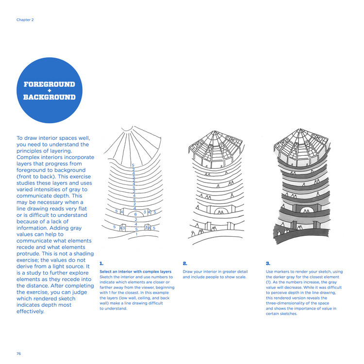 Sketching For Architecture Interior Design Archdaily
