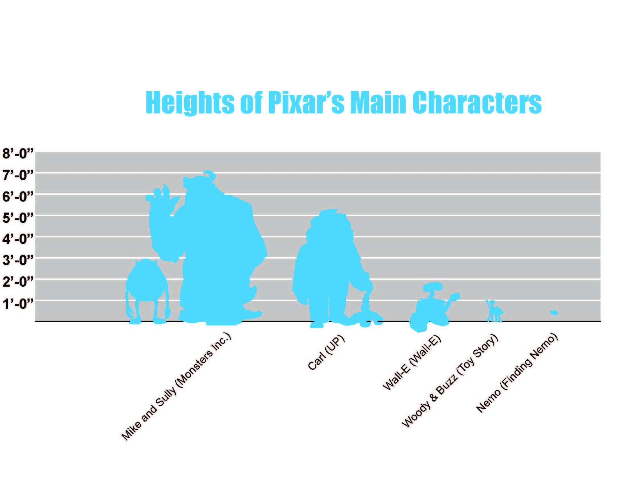 4 Lessons Pixar s Can Teach Us About Architecture