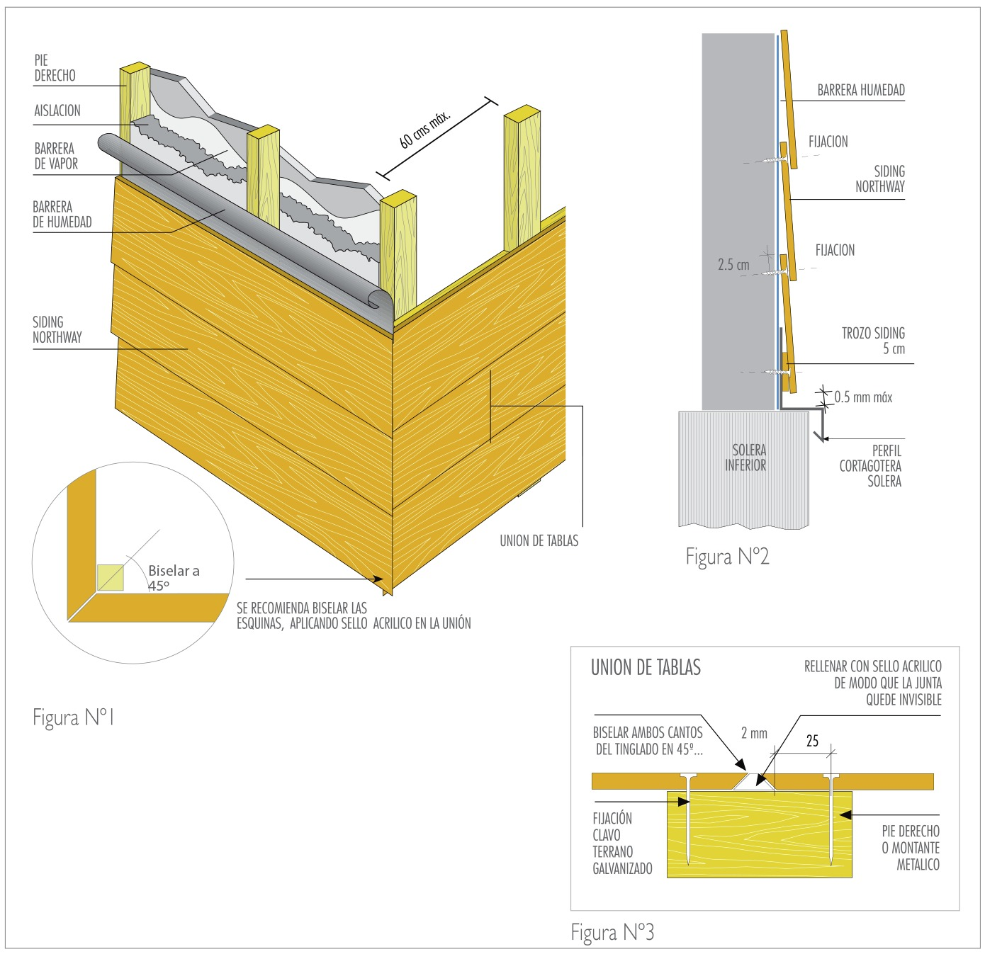 Materiales: instalación de Siding, revestimiento exterior