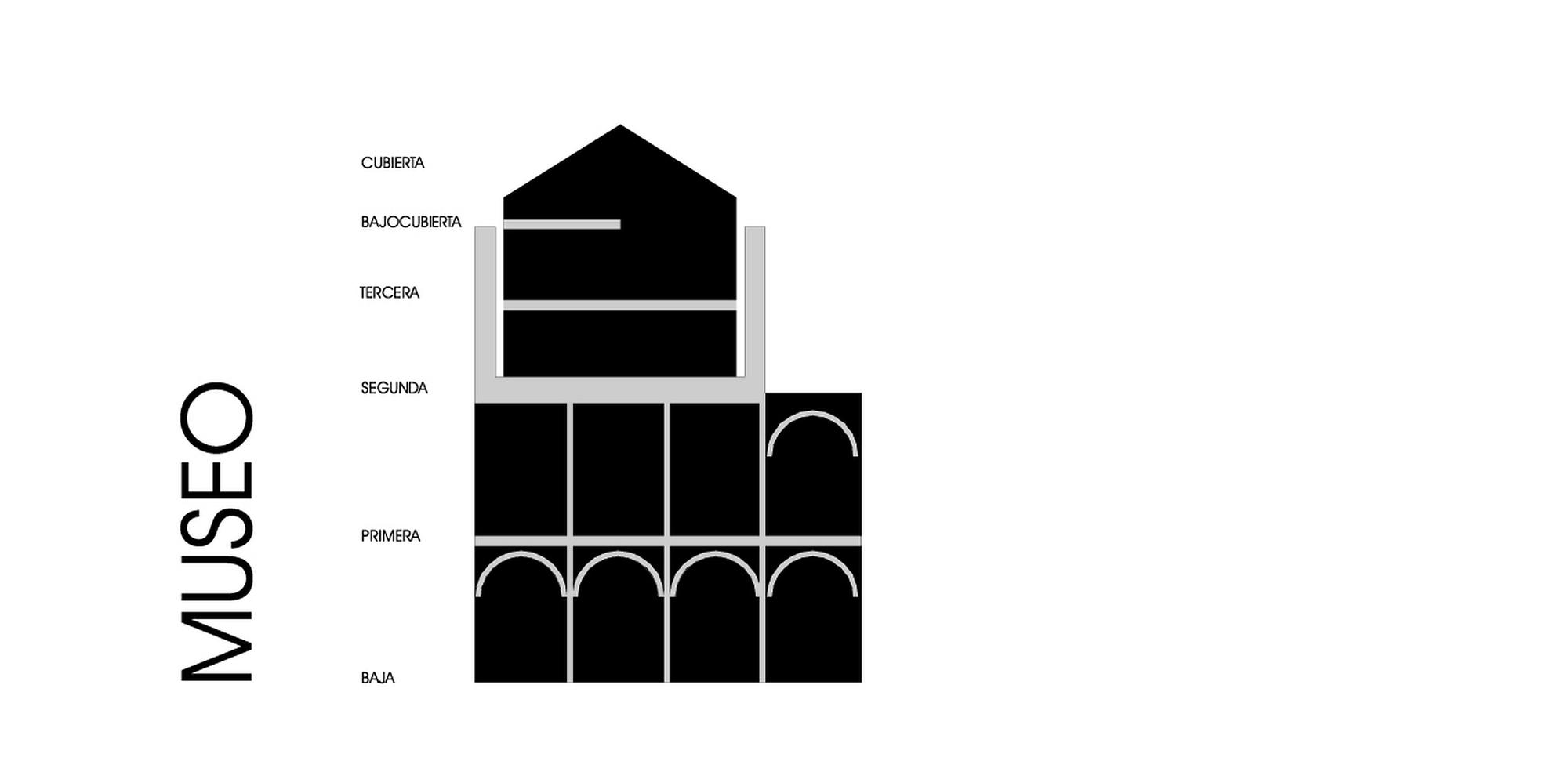 Galer a de museo de m laga pardo tapia arquitectos 17 - Arquitectos interioristas malaga ...