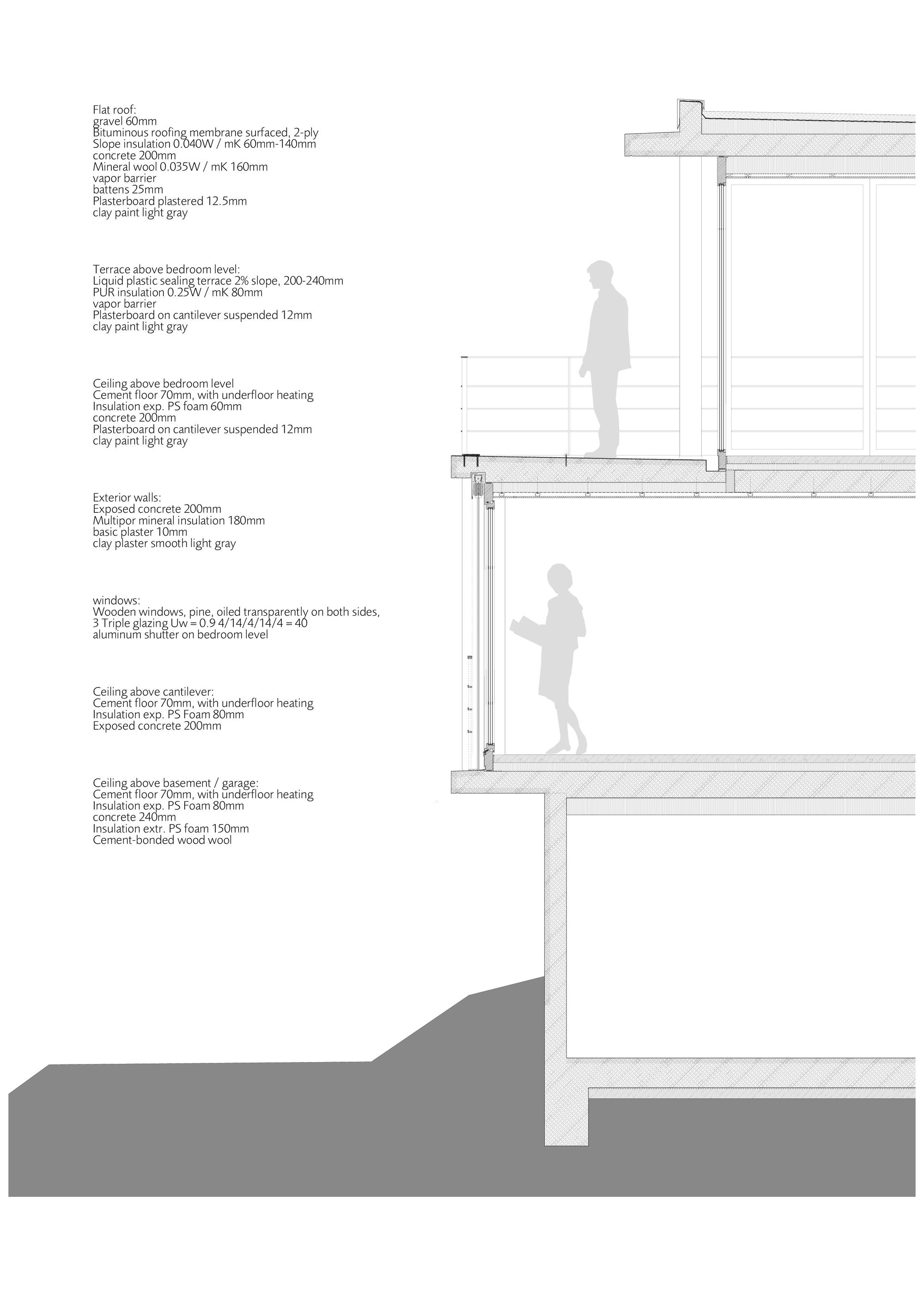 Gallery Of House On A Slope Gian Salis Architect 20