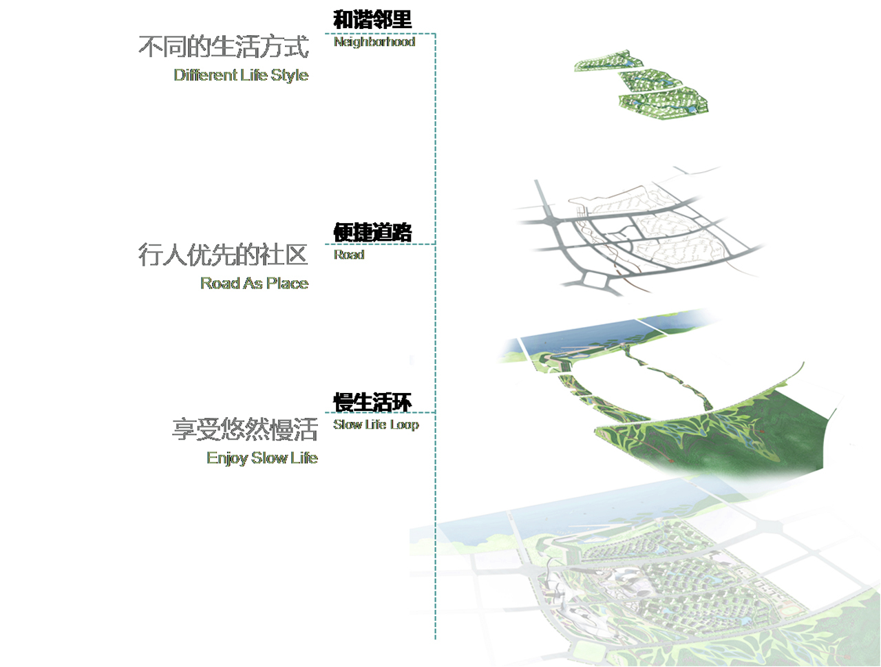 Gallery of jilin cbd master planning project aecom 11 jilin cbd master planning project aecomlandscape diagram pooptronica Gallery