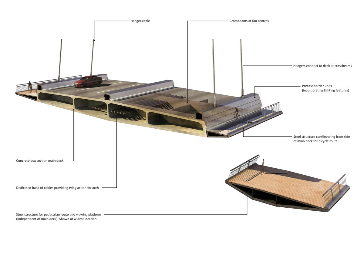 gallery of infinity loop bridge 10 design buro happold 12. Black Bedroom Furniture Sets. Home Design Ideas