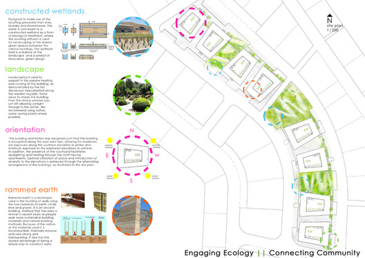 Sustainable Design Affordability: Affordable Housing For The Future Competition Entry
