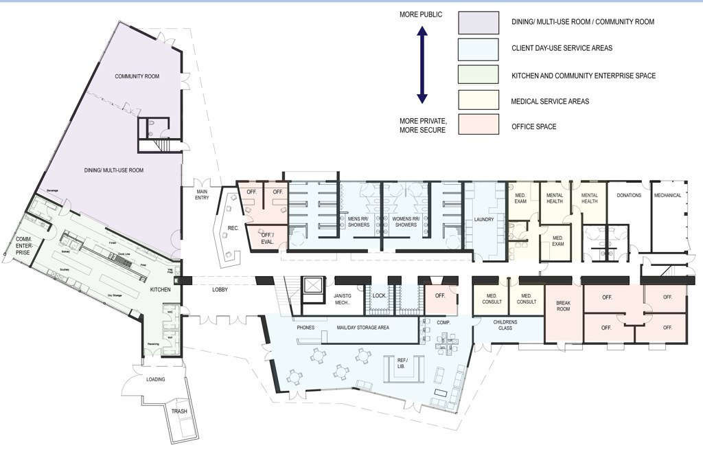 Car Service Center Floor Plan