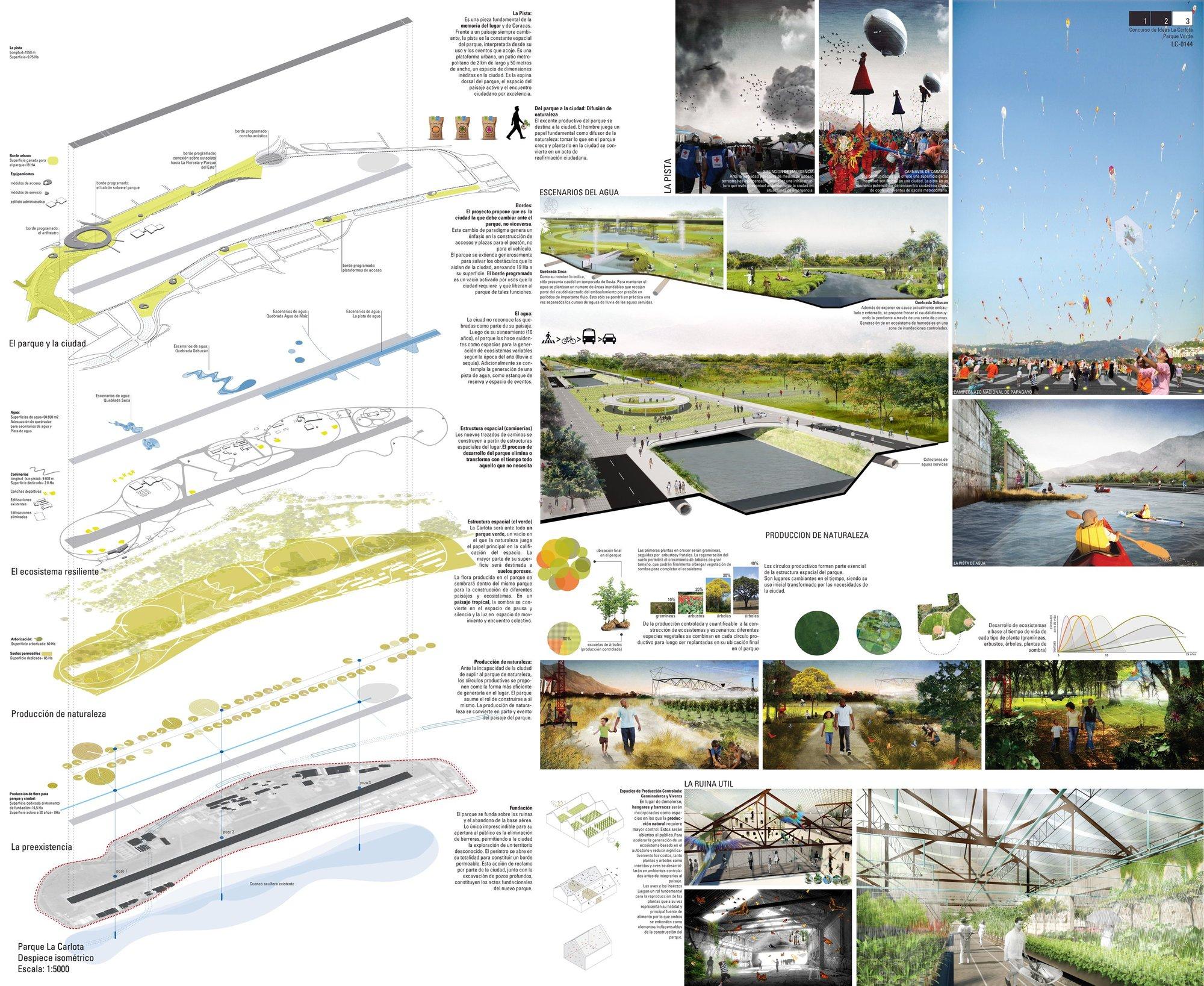 Menci n concurso parque metropolitano la carlota for Arquitectura de proyectos