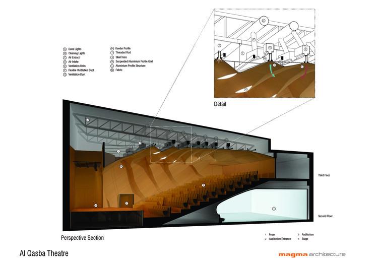 Teatro masrah al qasba magma architecture archdaily m xico for Encerrado en 4 paredes