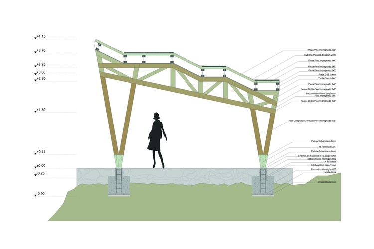 Cubiertas detalles y cortes constructivos plataforma for Cubiertas para techos livianas