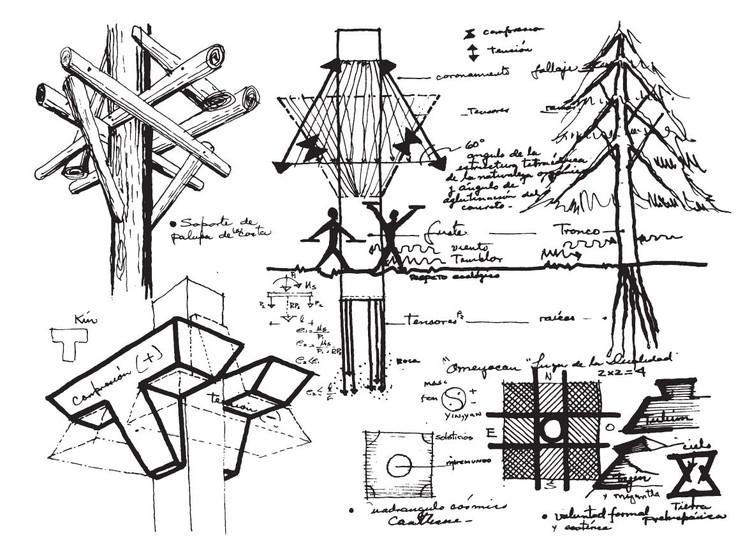 Cl sicos de arquitectura taller de arquitectura agust n for Estructuras para arquitectos pdf