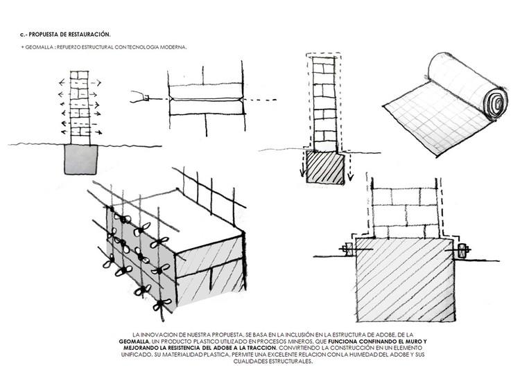 Restauración estructural del Adobe y Geomalla, por 123cua