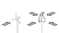 En Detalle: Turbinas de viento de eje vertical / Greenway Self Park