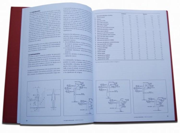 Gg las medidas en arquitectura plataforma arquitectura for Medidas de muebles arquitectura