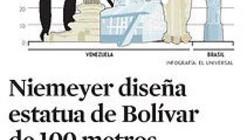 Niemeyer a los 99 años: Monumento a Bolívar