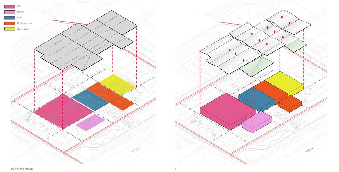 Zoom Image View Original Size