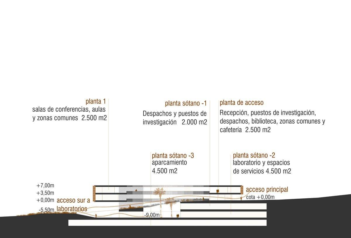 Best Image ITER Building Technology Park 2nd Prize Proposal / Estudio Lunar
