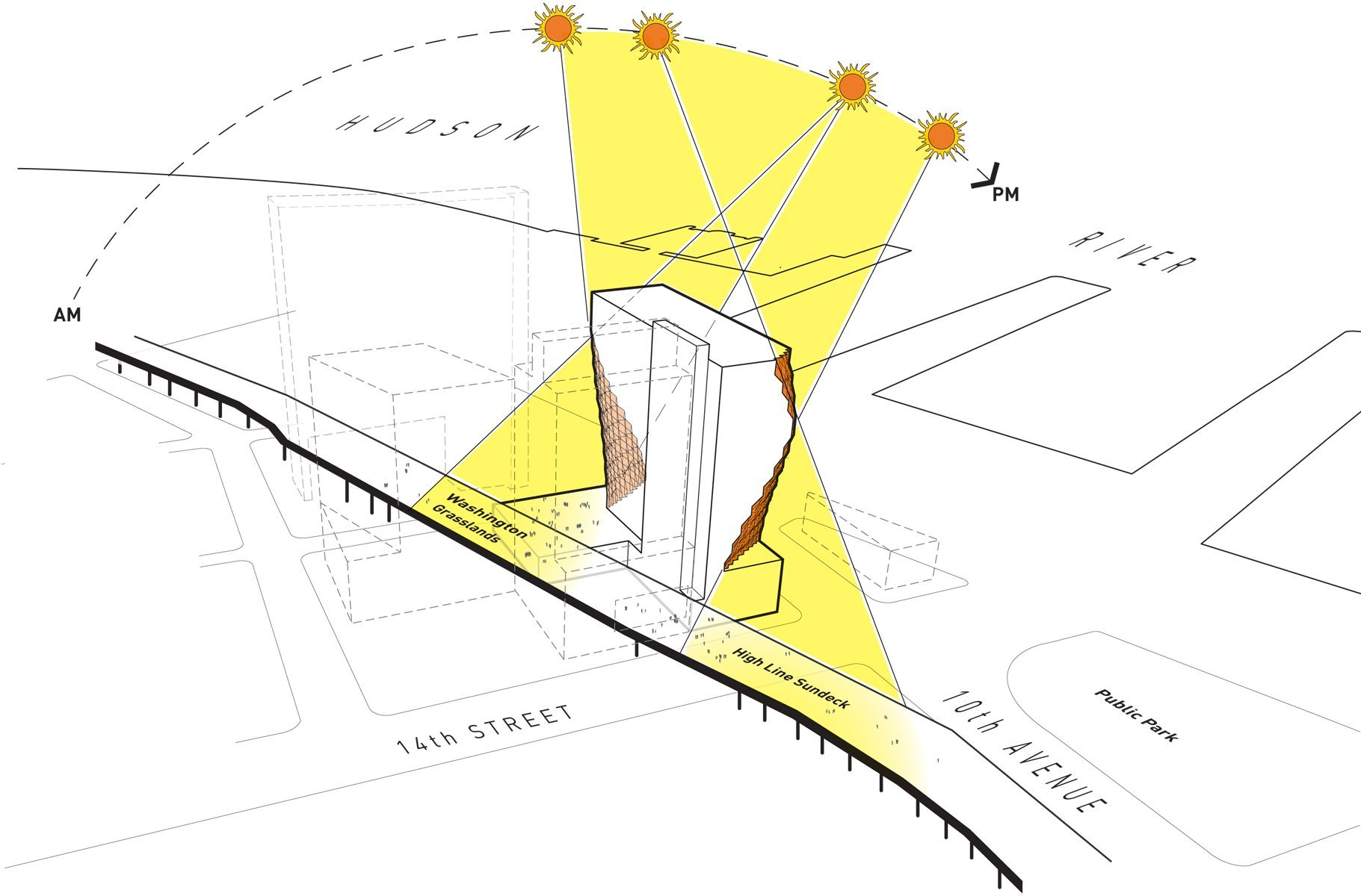 how to draw sunpath on site plan