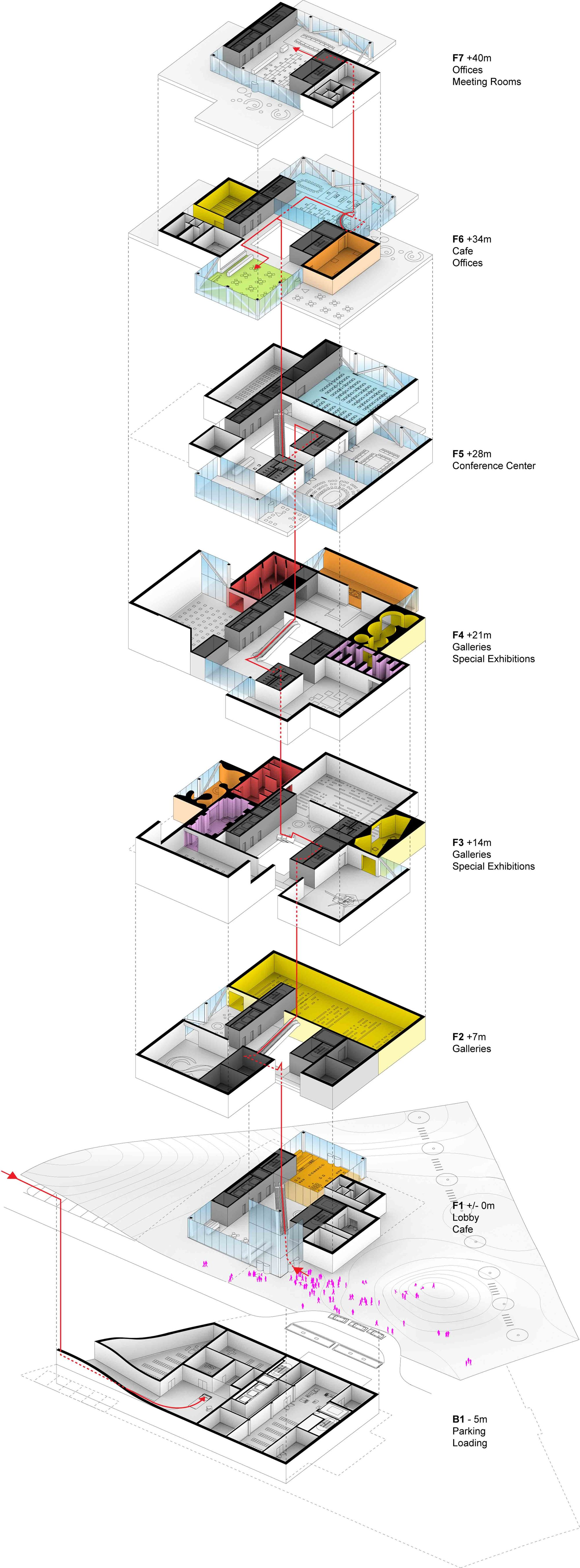 Furniture Layout Program Gallery Of Haus Der Zukunft Competition Entry Project