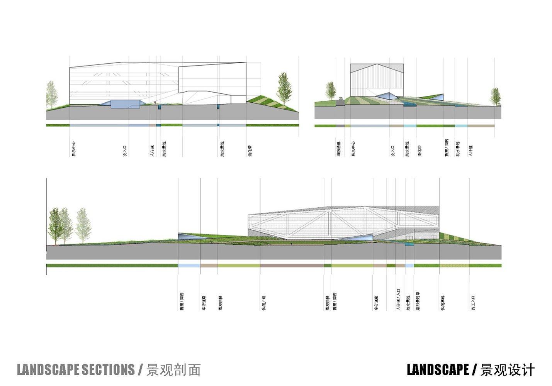 Gallery of Zhengzhou Airport District Urban Planning EXhibition