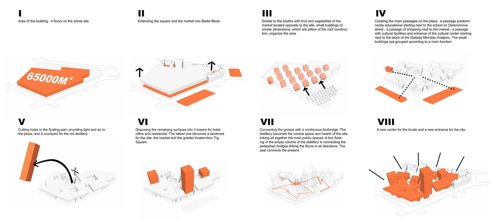 Gallery Of Badel Block Complex Proposal    Wau Design