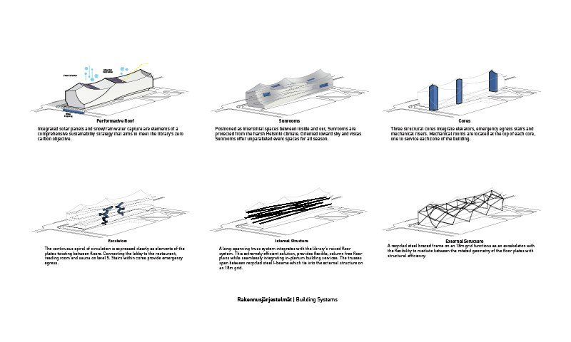 Concept Of Art In Architecture Design
