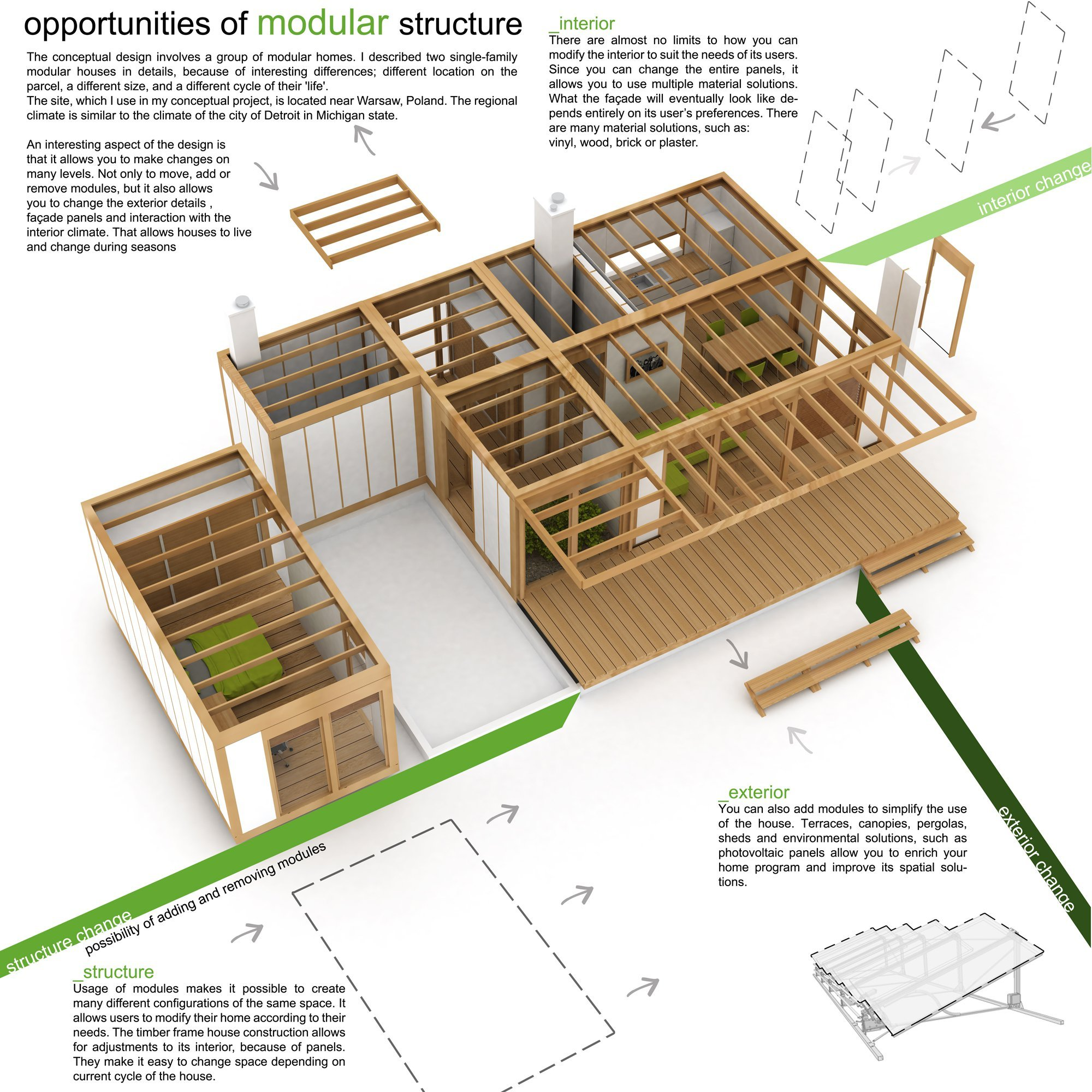 Gallery of winners of habitat for humanity 39 s sustainable for Eco home design plans
