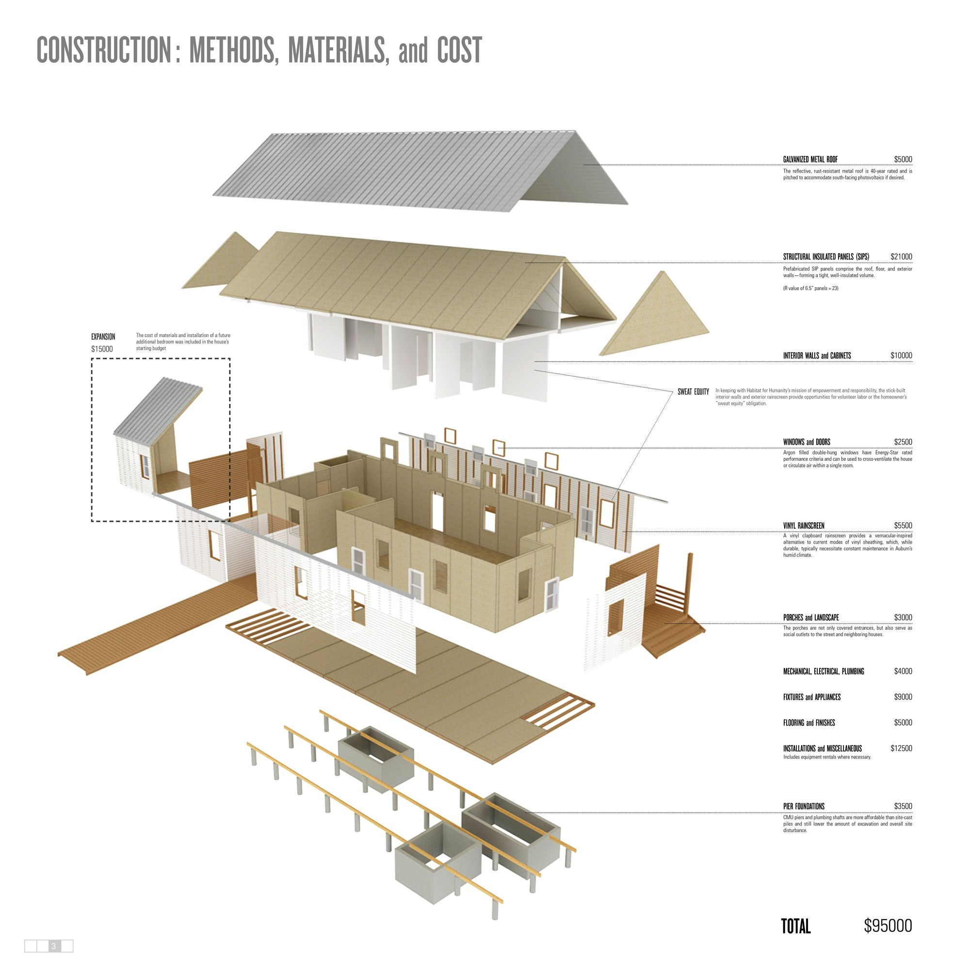 Gallery Of Winners Of Habitat For Humanity 39 S Sustainable Home Design Competition 7