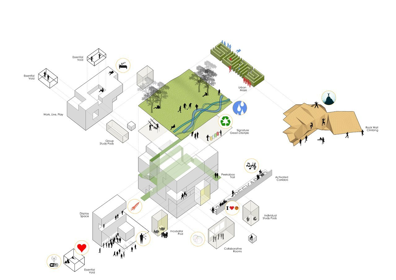 Gallery of singapore university of technology and design for Conceptual architecture diagram
