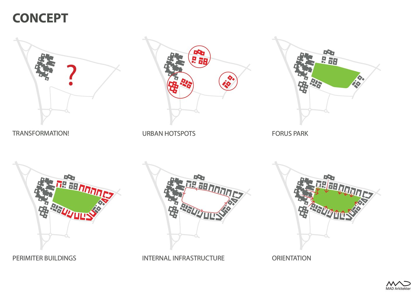 Gallery of destination forus mad architects 6 destination forus mad architectsconcept diagram pooptronica