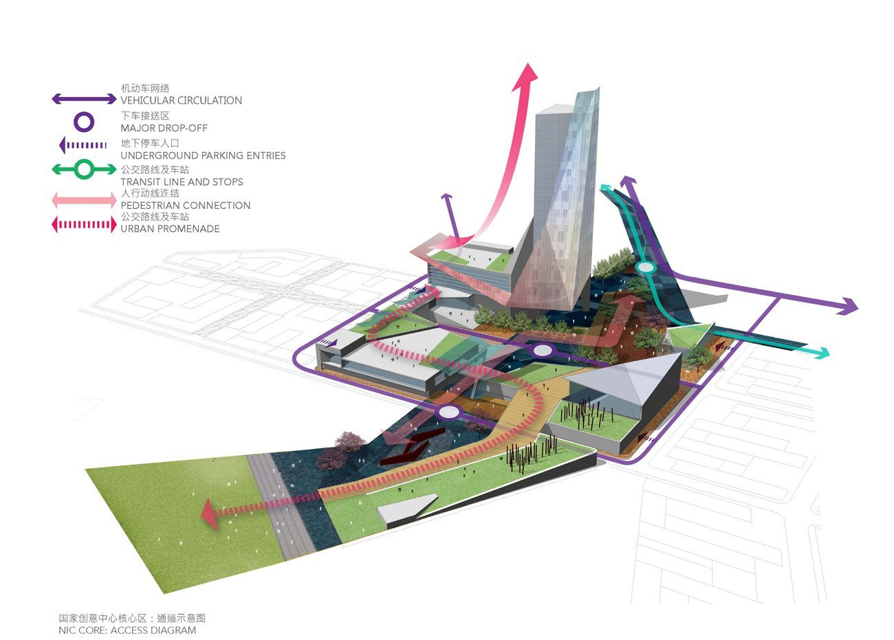 Gallery Of Masterplan For National Creative Cluster    Sasaki Associates