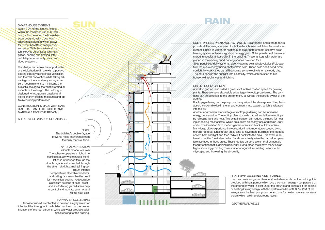 Gallery of salt tower enforma aim studio 1 salt tower enforma aim studio energy efficiency diagram ccuart Choice Image