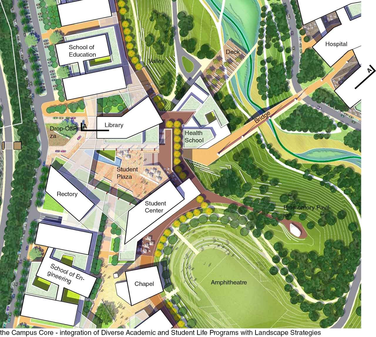Universidad del istmo master plan and implementation for Planner site