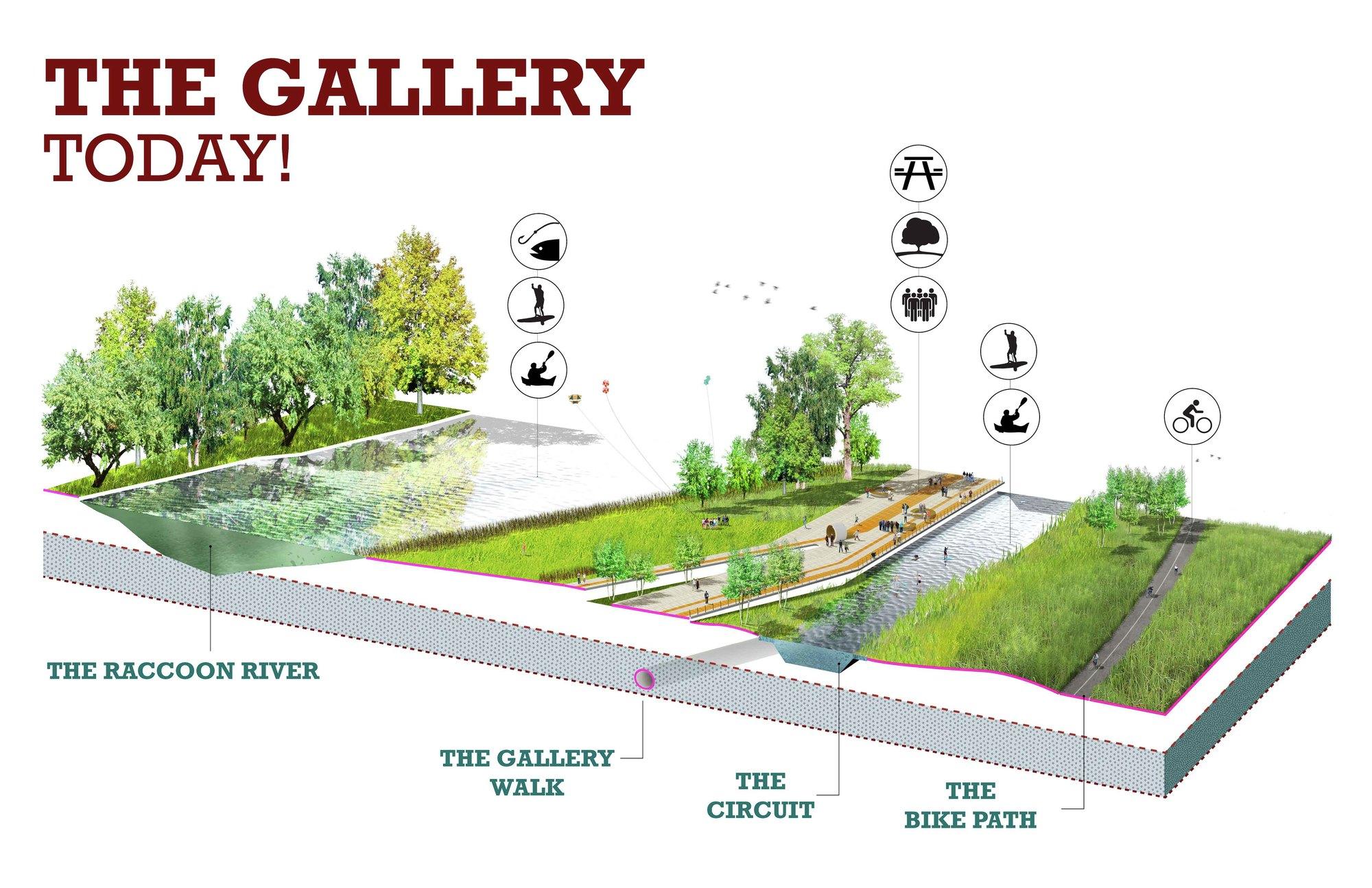 Gallery Of Water Works Park Sasaki Associates 9