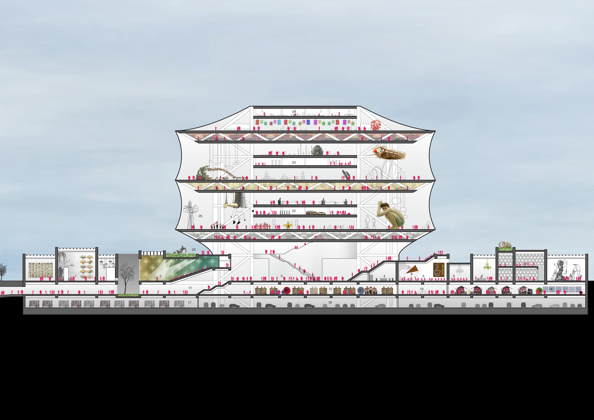 Gallery of national art museum of china competition entry for Oma design museum