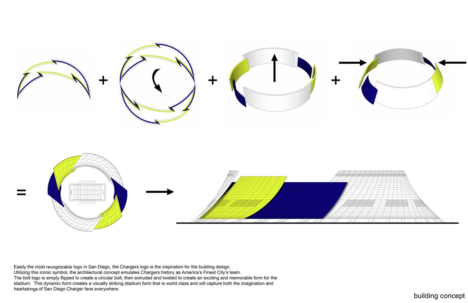 San Diego Stadium Master Plan / De Bartolo + Rimanic Design Studio And  McCullough Landscape Architecture