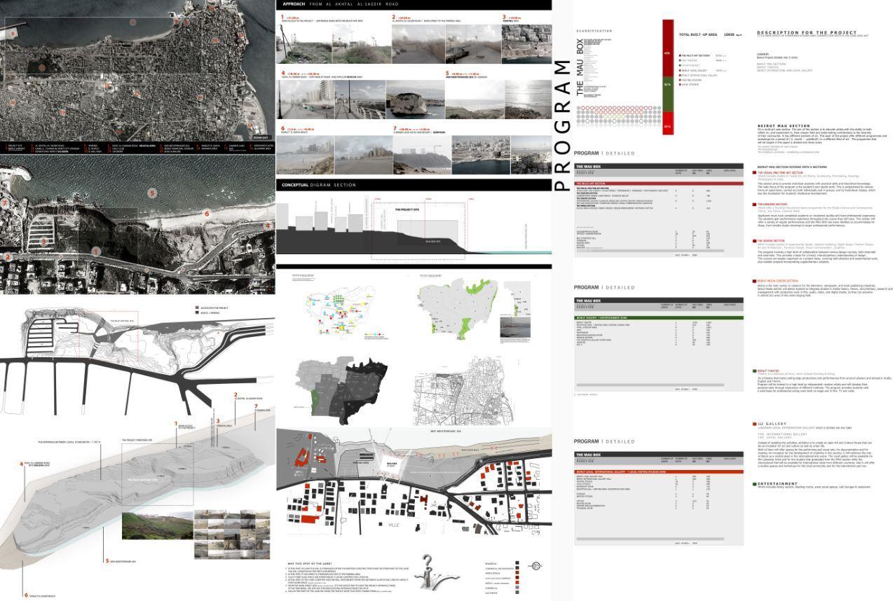 Architecture concept sheet brief sheet ghitorni area for Architectural design concept sheet