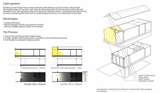 Green Solution House / 3XN