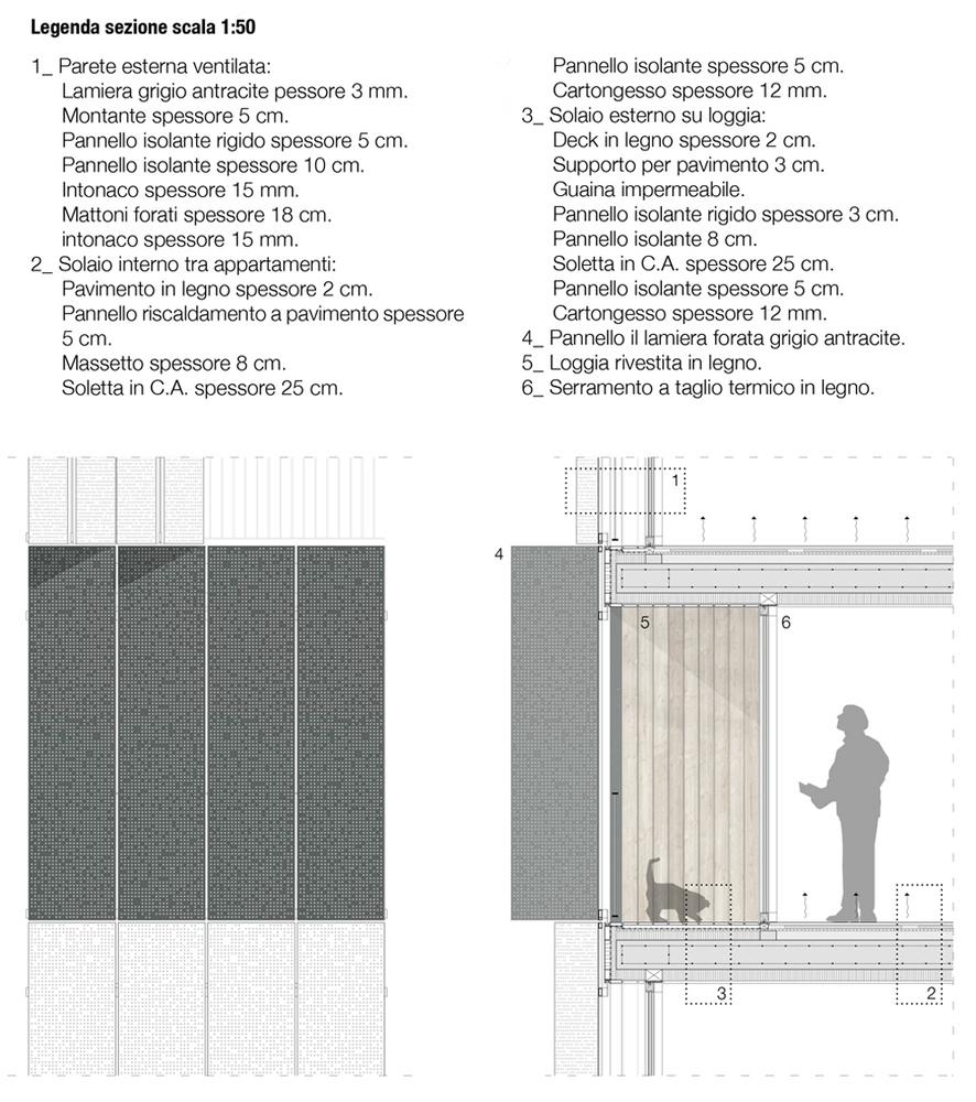 Gallery of Social Housing in Milan / StudioWOK - 2
