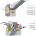 CENTER FOR PROMOTION OF SCIENCE IN BELGRADE / ARKEPOLIS