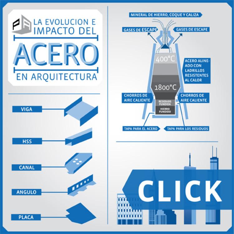 Infograf a el acero y la arquitectura plataforma for Infografia arquitectura