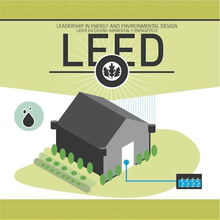 Infografía: Certificación LEED