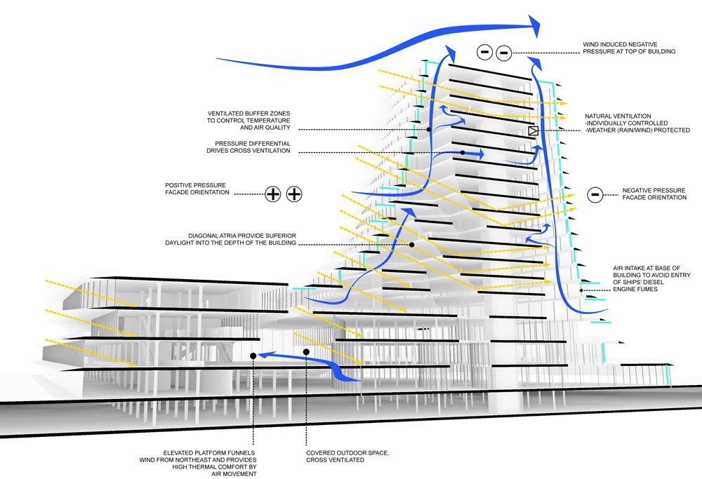 Hospital Building Design Project Pdf