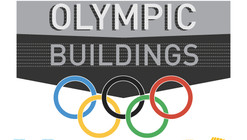 Infographic: Iconic Olympic Buildings