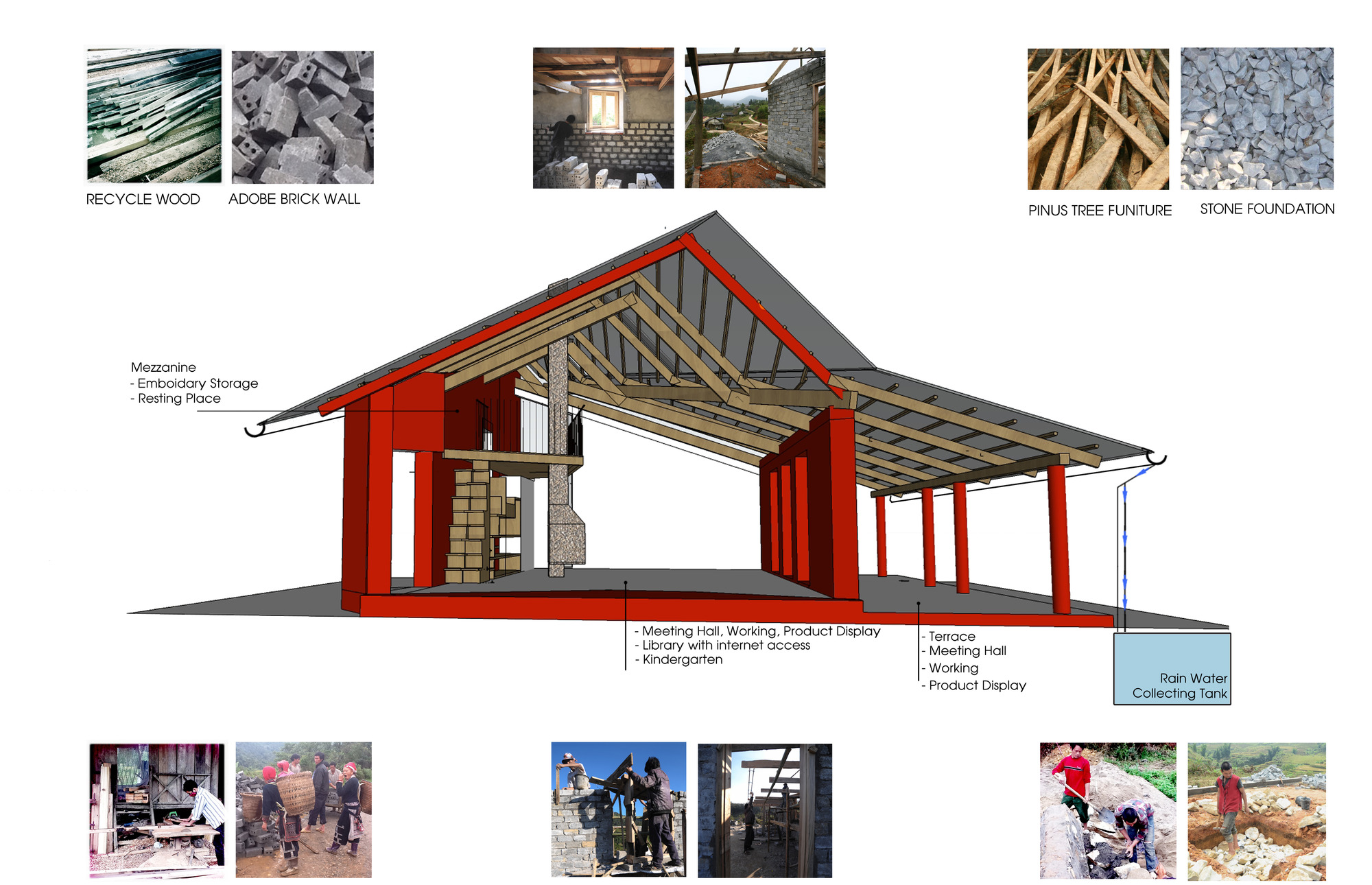 Gallery Of Ta Phin Community House    1 1 U0026gt 2