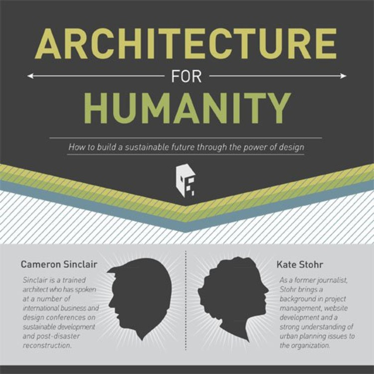 infographic architecture for humanity archdaily