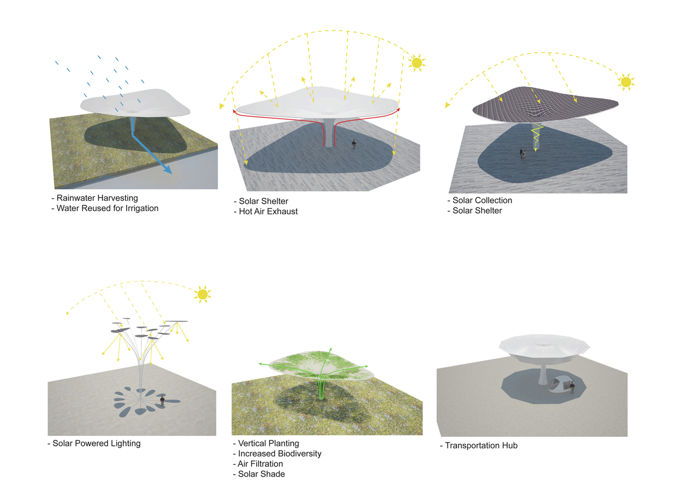 Urban Redevelopment Project at Tainan Main Station Area / Maxthreadssustainability system canopy typologies diagram  sc 1 st  ArchDaily & Gallery of Urban Redevelopment Project at Tainan Main Station Area ...