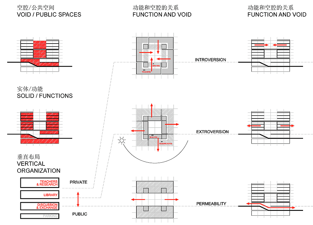gallery of tsinghua law library building proposal. Black Bedroom Furniture Sets. Home Design Ideas